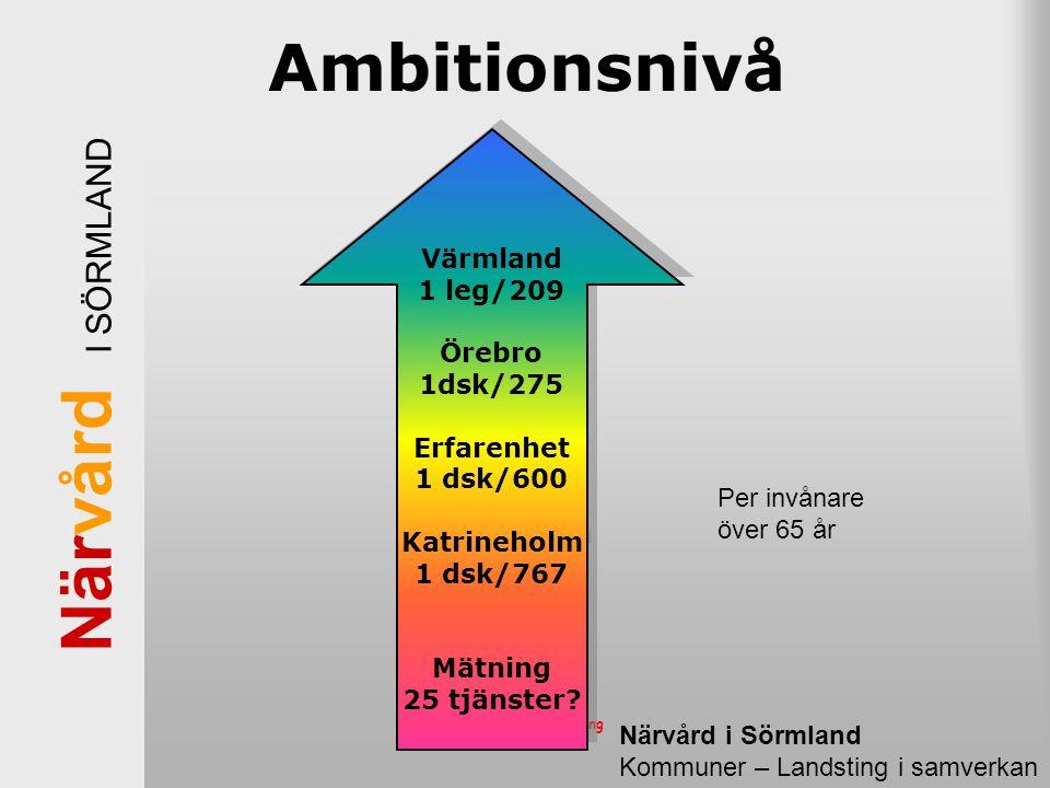 När vård I SÖRMLAND Kommuner och Landsting i samverkan Värmland 1 leg/209 Örebro 1dsk/275 Erfarenhet 1 dsk/600 Katrineholm 1 dsk/767 Mätning 25 tjänst