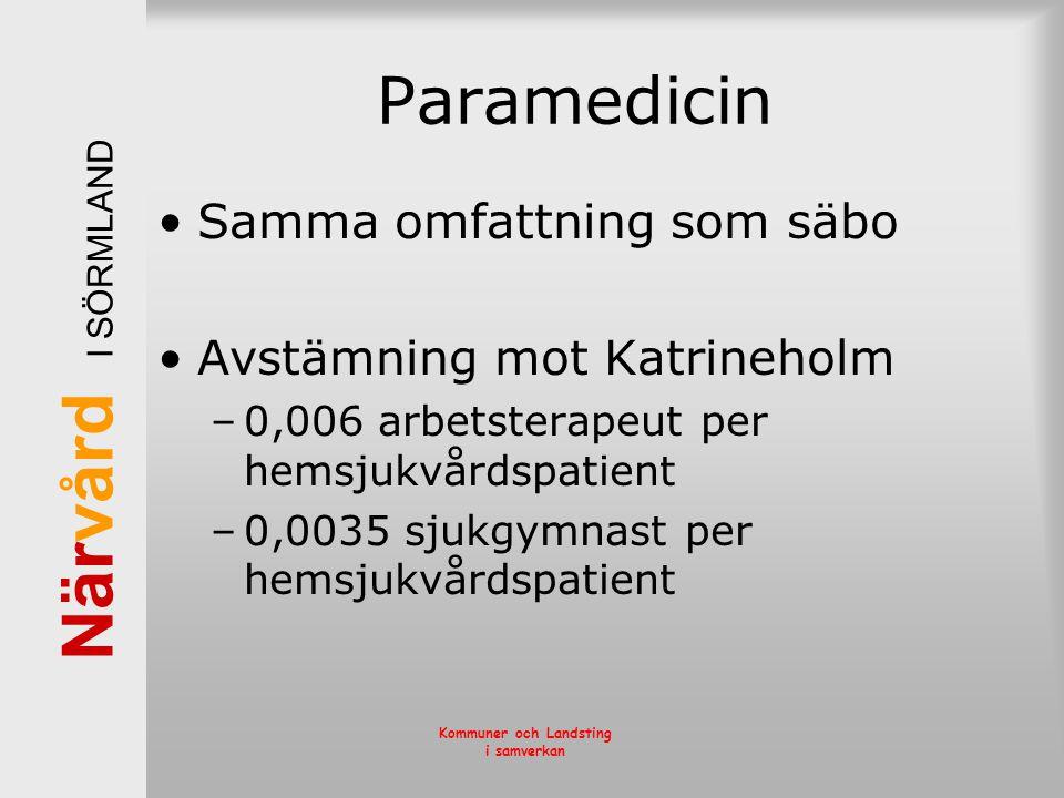 När vård I SÖRMLAND Kommuner och Landsting i samverkan Paramedicin •Samma omfattning som säbo •Avstämning mot Katrineholm –0,006 arbetsterapeut per he