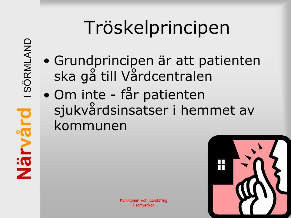 När vård I SÖRMLAND Kommuner och Landsting i samverkan Tröskelprincipen •Grundprincipen är att patienten ska gå till Vårdcentralen •Om inte - får pati
