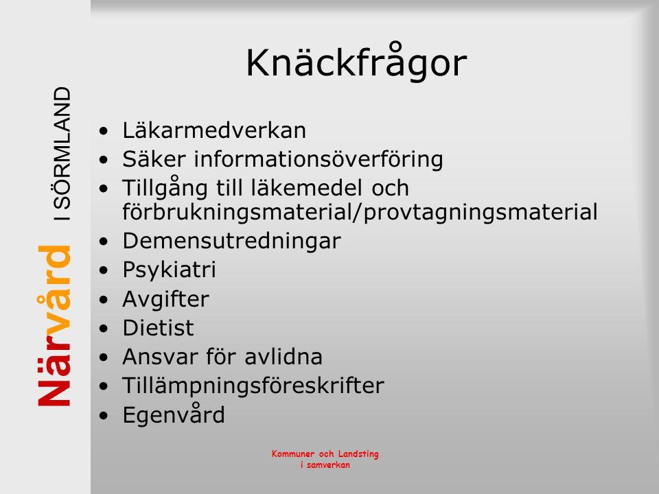 När vård I SÖRMLAND Kommuner och Landsting i samverkan Knäckfrågor •Läkarmedverkan •Säker informationsöverföring •Tillgång till läkemedel och förbrukn