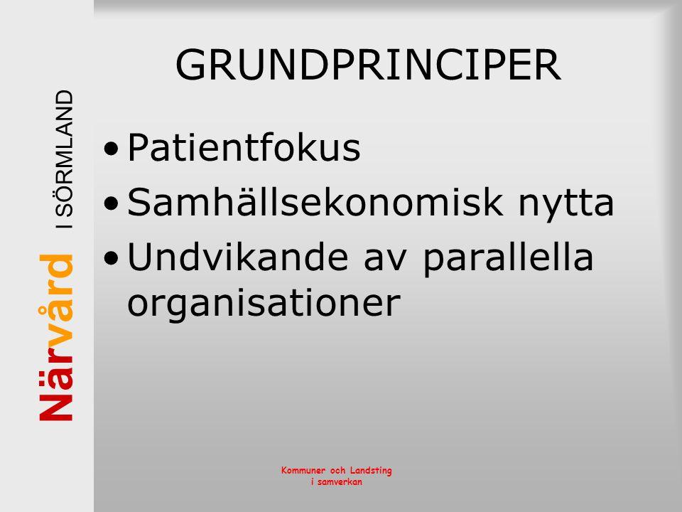 När vård I SÖRMLAND Kommuner och Landsting i samverkan GRUNDPRINCIPER •Patientfokus •Samhällsekonomisk nytta •Undvikande av parallella organisationer