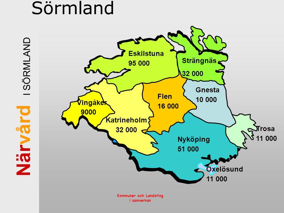 När vård I SÖRMLAND Kommuner och Landsting i samverkan Demografi •65 år och äldre (%) –2008 •Sörmland 19,5 •Riket 17,8 –2030 •Sörmland 26,2 •Riket 22,8