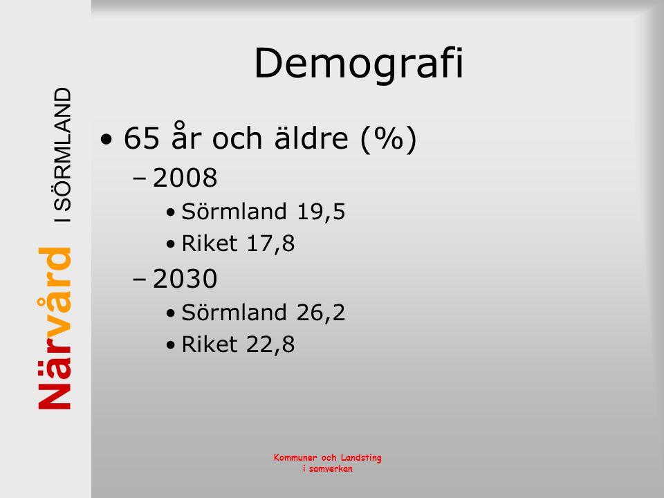 När vård I SÖRMLAND Kommuner och Landsting i samverkan Demografi •65 år och äldre (%) –2008 •Sörmland 19,5 •Riket 17,8 –2030 •Sörmland 26,2 •Riket 22,
