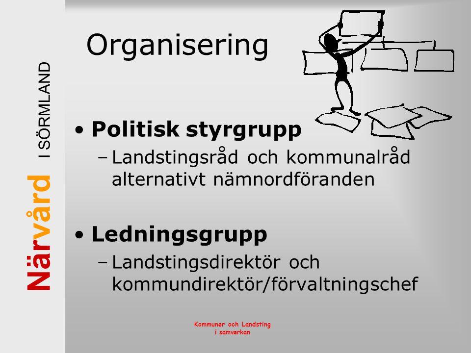 När vård I SÖRMLAND Kommuner och Landsting i samverkan Organisering •Politisk styrgrupp –Landstingsråd och kommunalråd alternativt nämnordföranden •Le