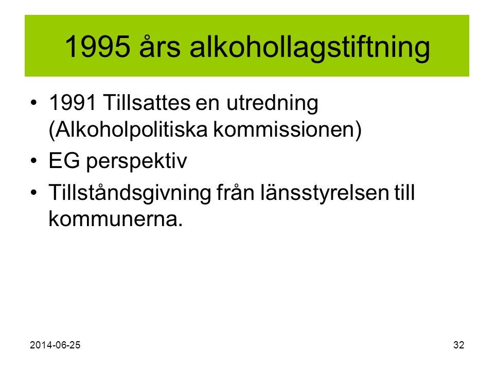 2014-06-2532 1995 års alkohollagstiftning •1991 Tillsattes en utredning (Alkoholpolitiska kommissionen) •EG perspektiv •Tillståndsgivning från länssty