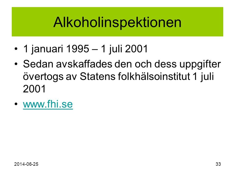 2014-06-2533 Alkoholinspektionen •1 januari 1995 – 1 juli 2001 •Sedan avskaffades den och dess uppgifter övertogs av Statens folkhälsoinstitut 1 juli