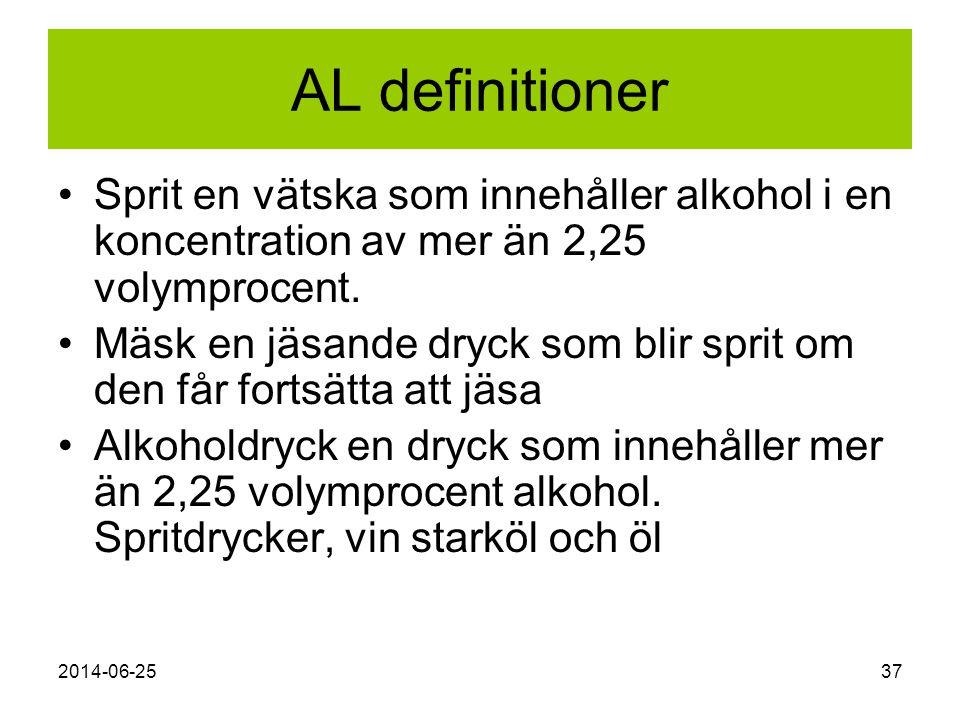 2014-06-2537 AL definitioner •Sprit en vätska som innehåller alkohol i en koncentration av mer än 2,25 volymprocent. •Mäsk en jäsande dryck som blir s