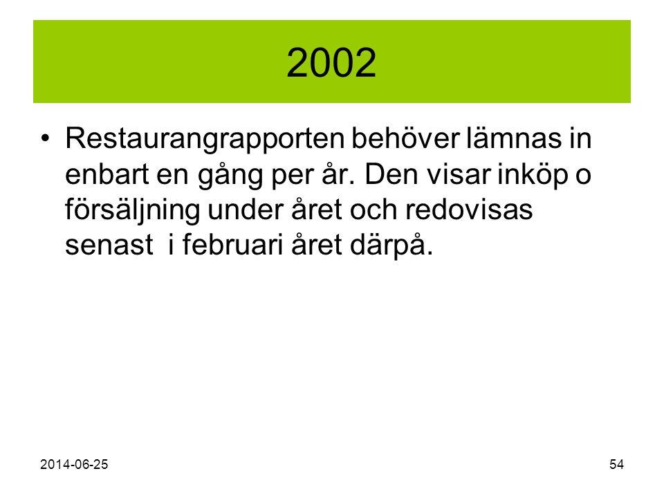 2014-06-2554 2002 •Restaurangrapporten behöver lämnas in enbart en gång per år. Den visar inköp o försäljning under året och redovisas senast i februa