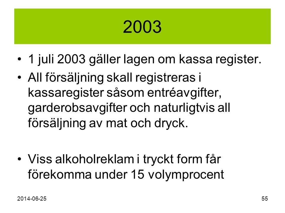 2014-06-2555 2003 •1 juli 2003 gäller lagen om kassa register. •All försäljning skall registreras i kassaregister såsom entréavgifter, garderobsavgift