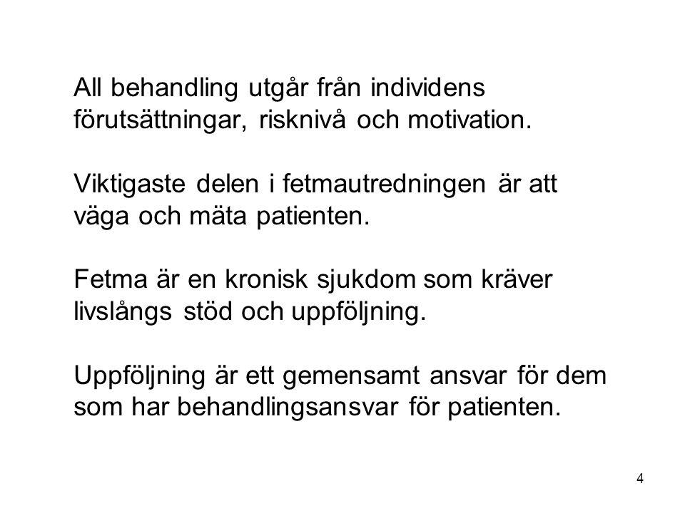 5 Fetma hos vuxna ett vårdprogram i samarbete mellan ● Primärvården ● Lasarettet i Enköping ● Akademiska sjukhuset Finns på Navet under Sjukvård, sök i A-Ö-listan och på www.akademiska.se /vardprogram.