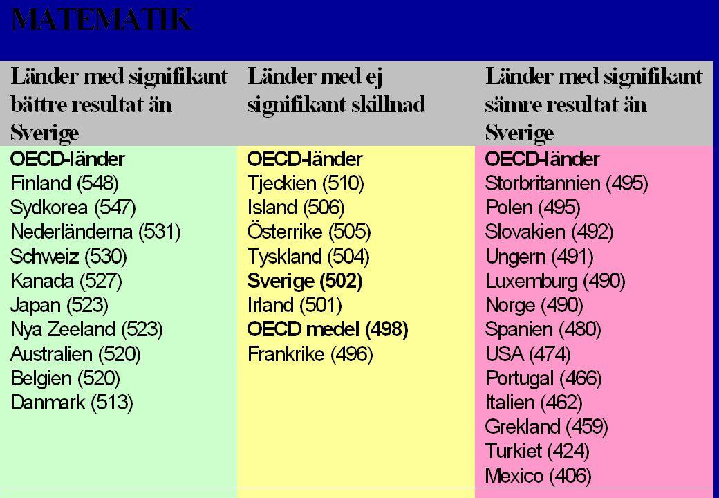 OECD/PISA17