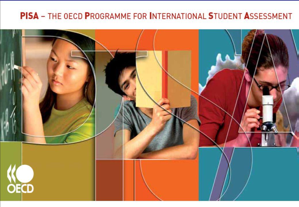 OECD/PISA43 Självtillit.