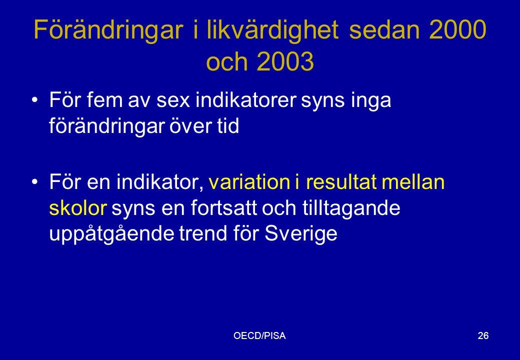 OECD/PISA26 Förändringar i likvärdighet sedan 2000 och 2003 •För fem av sex indikatorer syns inga förändringar över tid •För en indikator, variation i resultat mellan skolor syns en fortsatt och tilltagande uppåtgående trend för Sverige