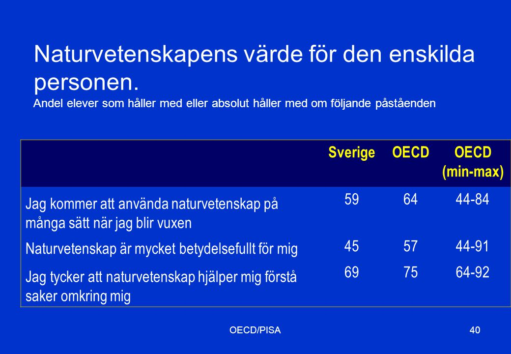 OECD/PISA40 Naturvetenskapens värde för den enskilda personen.