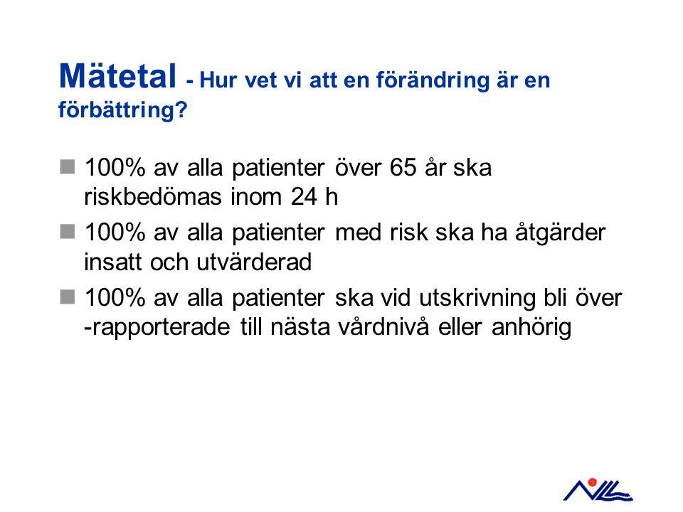 Mätetal - Hur vet vi att en förändring är en förbättring?  100% av alla patienter över 65 år ska riskbedömas inom 24 h  100% av alla patienter med r