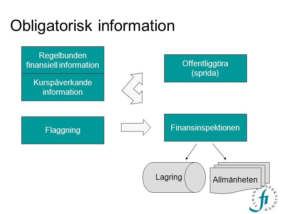 Obligatorisk information Regelbunden finansiell information Offentliggöra (sprida) Finansinspektionen Lagring Kurspåverkande information Flaggning All