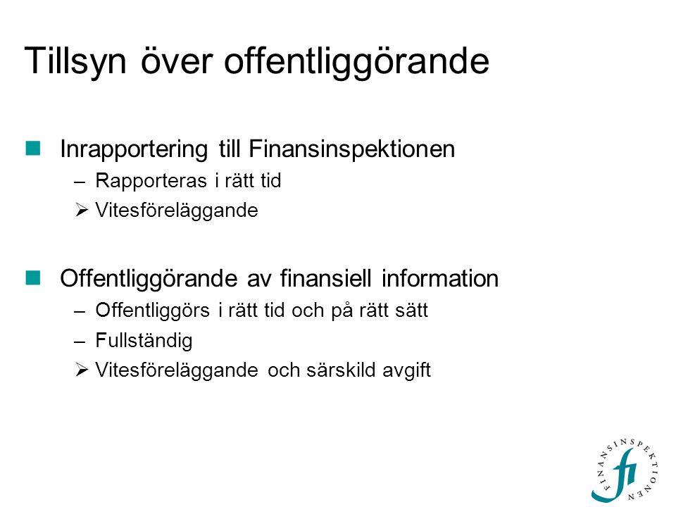Tillsyn över offentliggörande  Inrapportering till Finansinspektionen –Rapporteras i rätt tid  Vitesföreläggande  Offentliggörande av finansiell in