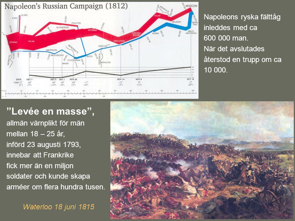 """Waterloo 18 juni 1815 """"Levée en masse"""", allmän värnplikt för män mellan 18 – 25 år, införd 23 augusti 1793, innebar att Frankrike fick mer än en miljo"""
