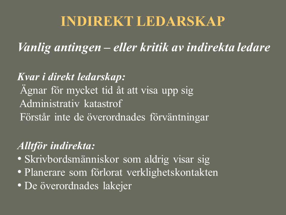 INDIREKT LEDARSKAP Vanlig antingen – eller kritik av indirekta ledare Kvar i direkt ledarskap: Ägnar för mycket tid åt att visa upp sig Administrativ