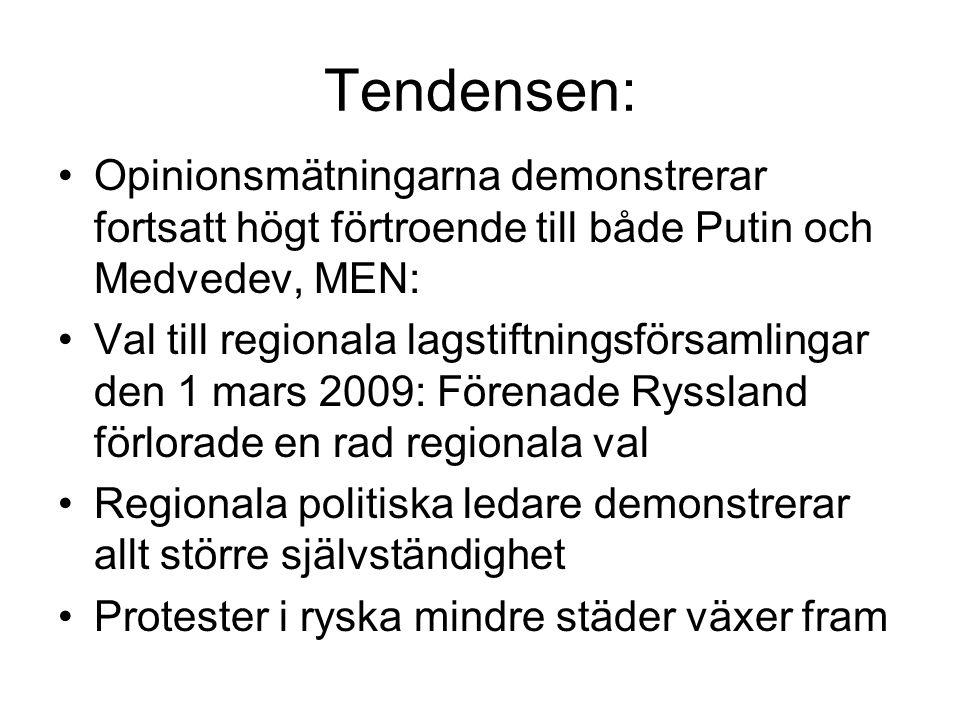 Tendensen: •Opinionsmätningarna demonstrerar fortsatt högt förtroende till både Putin och Medvedev, MEN: •Val till regionala lagstiftningsförsamlingar