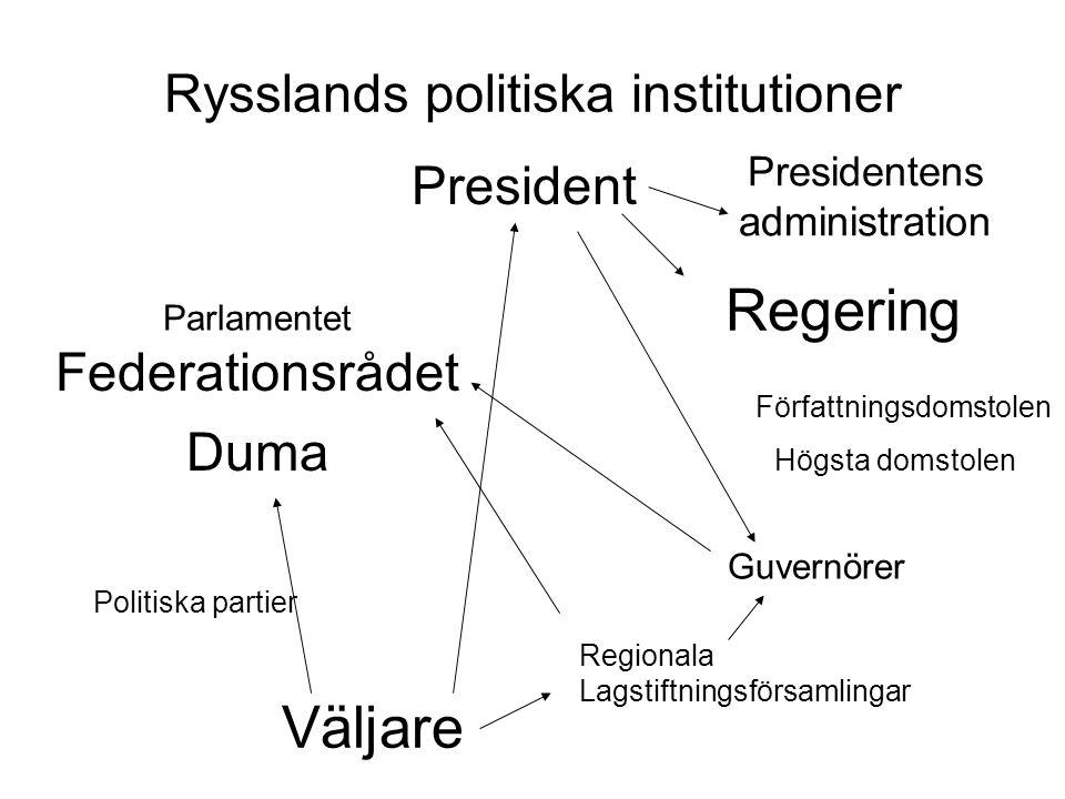 Rysslands politiska institutioner Duma President Författningsdomstolen Federationsrådet Presidentens administration Politiska partier Väljare Parlamen