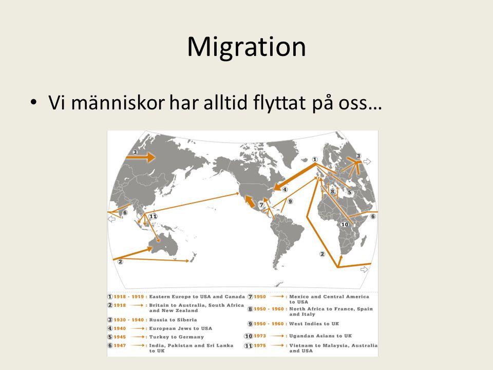 Migration • Vi människor har alltid flyttat på oss…