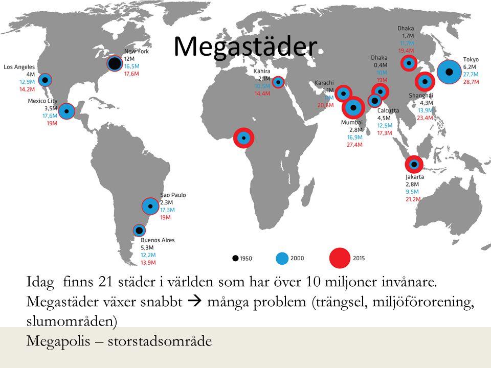 Megastäder Idag finns 21 städer i världen som har över 10 miljoner invånare. Megastäder växer snabbt  många problem (trängsel, miljöförorening, slumo