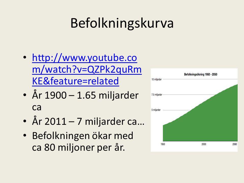 Befolkningskurva • http://www.youtube.co m/watch?v=QZPk2quRm KE&feature=related http://www.youtube.co m/watch?v=QZPk2quRm KE&feature=related • År 1900