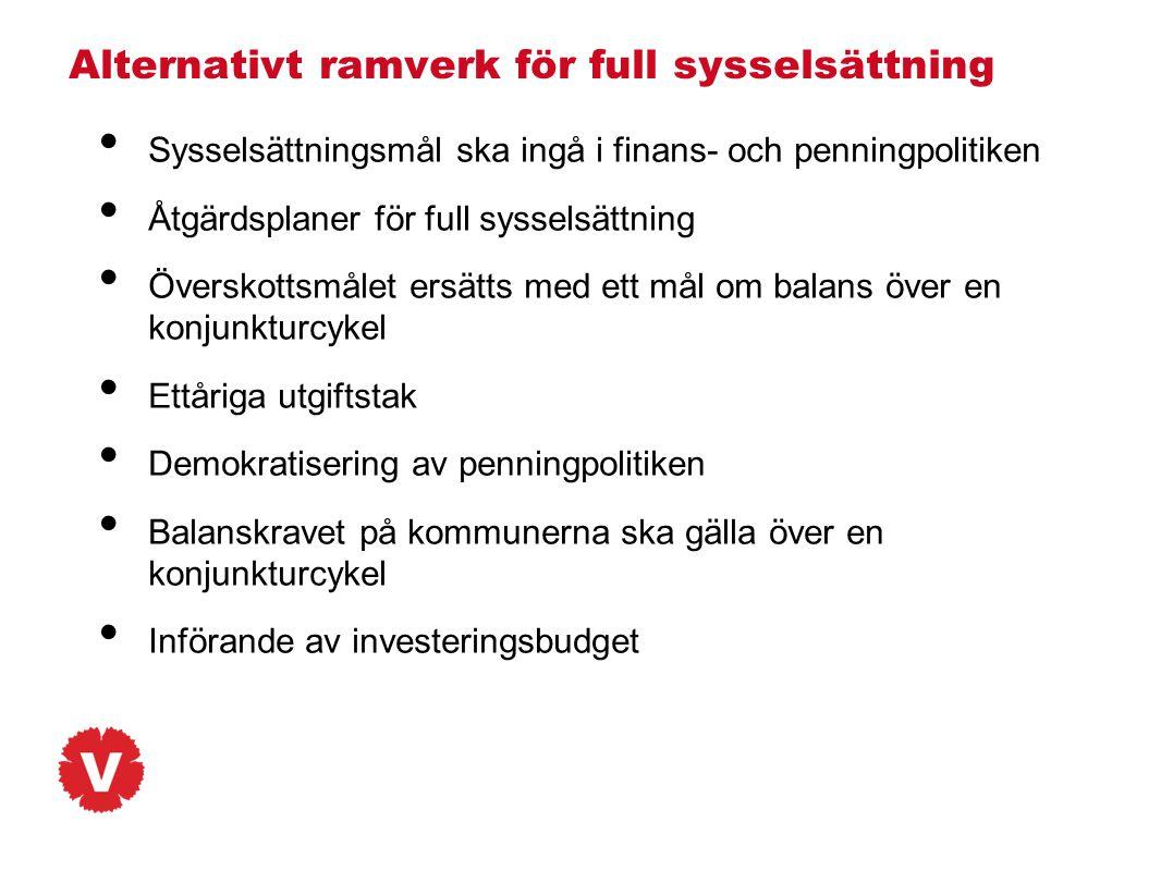 Alternativt ramverk för full sysselsättning • Sysselsättningsmål ska ingå i finans- och penningpolitiken • Åtgärdsplaner för full sysselsättning • Öve