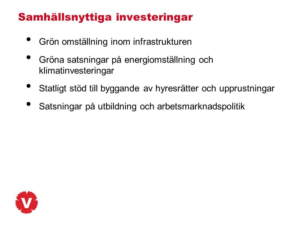 Samhällsnyttiga investeringar • Grön omställning inom infrastrukturen • Gröna satsningar på energiomställning och klimatinvesteringar • Statligt stöd