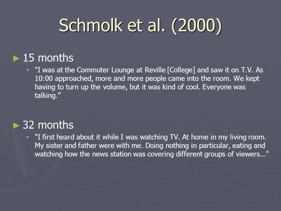 Schmolk et al. (2000) ► ► 15 months  