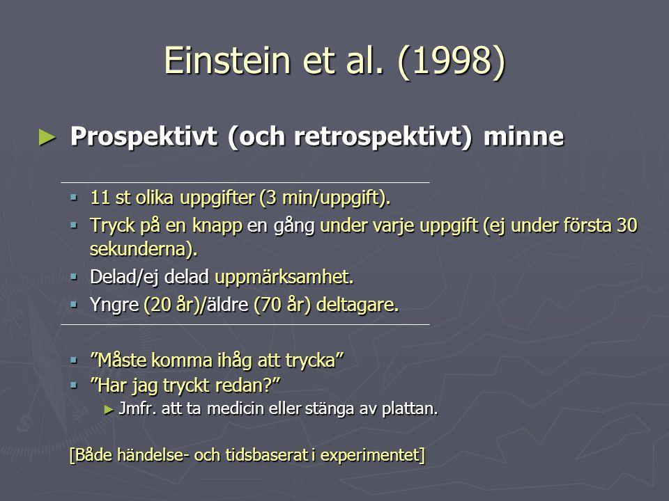 Einstein et al. (1998) ► Prospektivt (och retrospektivt) minne  11 st olika uppgifter (3 min/uppgift).  Tryck på en knapp en gång under varje uppgif