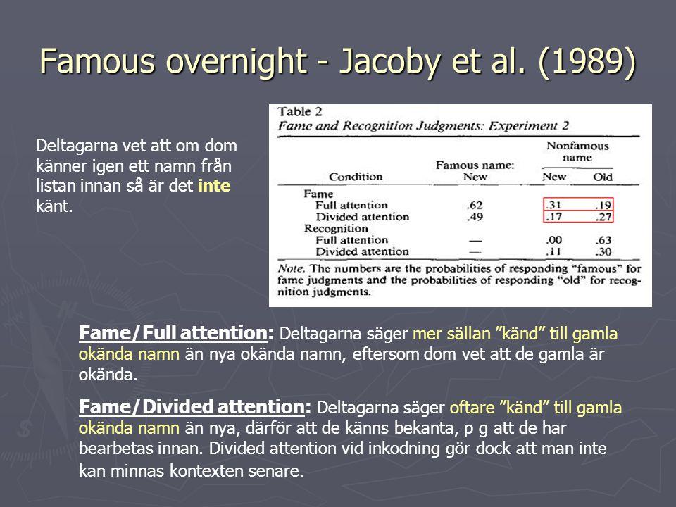 """Famous overnight - Jacoby et al. (1989) Fame/Full attention: Deltagarna säger mer sällan """"känd"""" till gamla okända namn än nya okända namn, eftersom do"""