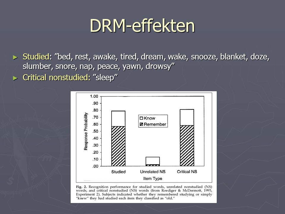 "DRM-effekten ► Studied: ""bed, rest, awake, tired, dream, wake, snooze, blanket, doze, slumber, snore, nap, peace, yawn, drowsy"" ► Critical nonstudied:"
