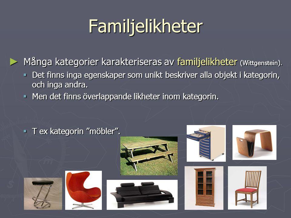 Familjelikheter ► Många kategorier karakteriseras av familjelikheter (Wittgenstein).  Det finns inga egenskaper som unikt beskriver alla objekt i kat