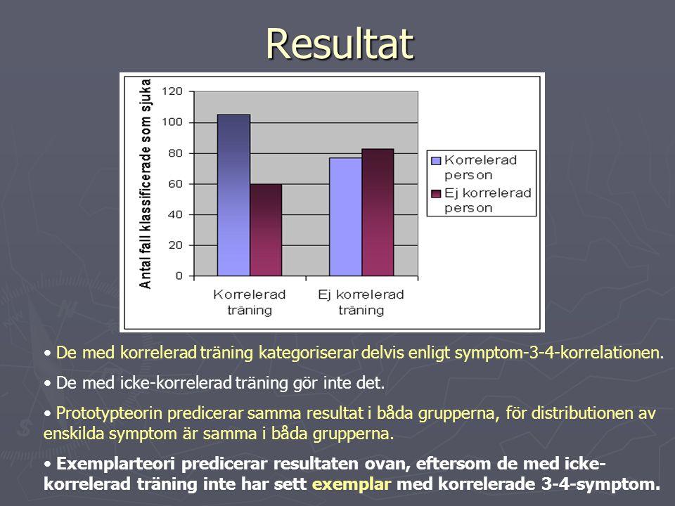 Resultat • De med korrelerad träning kategoriserar delvis enligt symptom-3-4-korrelationen. • De med icke-korrelerad träning gör inte det. • Prototypt