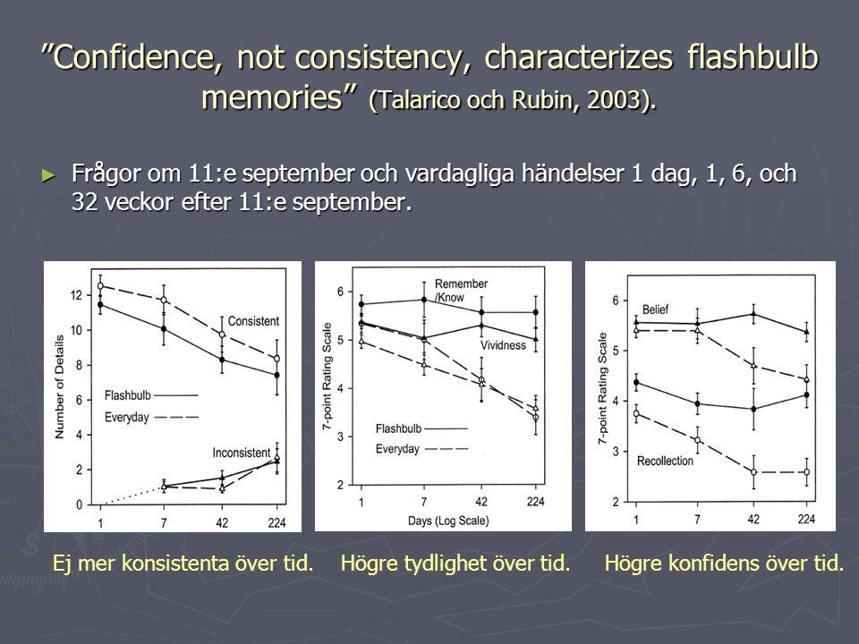 """""""Confidence, not consistency, characterizes flashbulb memories"""" (Talarico och Rubin, 2003). ► Frågor om 11:e september och vardagliga händelser 1 dag,"""