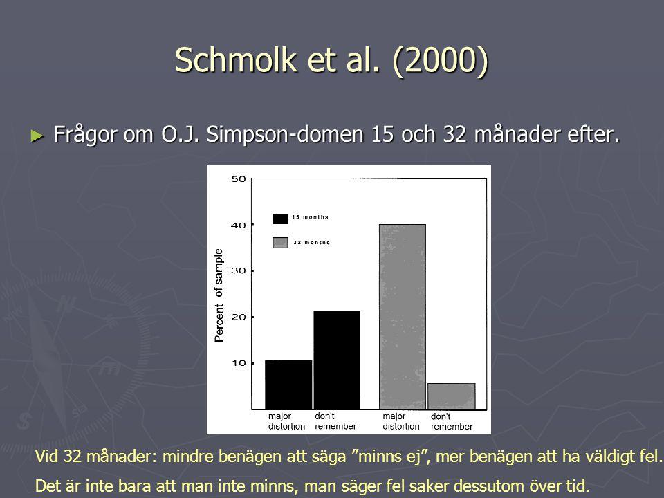 """Schmolk et al. (2000) ► Frågor om O.J. Simpson-domen 15 och 32 månader efter. Vid 32 månader: mindre benägen att säga """"minns ej"""", mer benägen att ha v"""