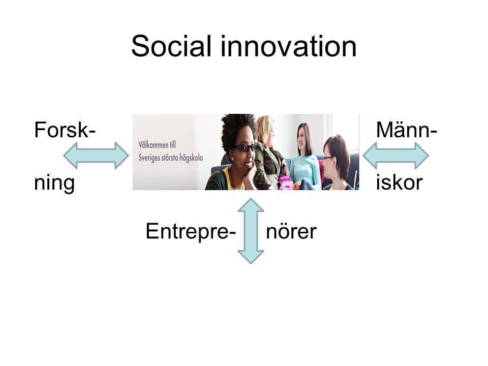 Social innovation Forsk- ning Männ- iskor Entrepre- nörer