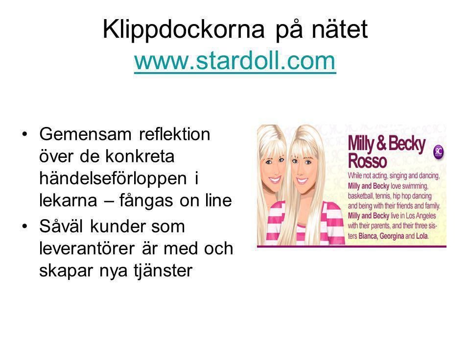 Klippdockorna på nätet www.stardoll.com www.stardoll.com •Gemensam reflektion över de konkreta händelseförloppen i lekarna – fångas on line •Såväl kunder som leverantörer är med och skapar nya tjänster
