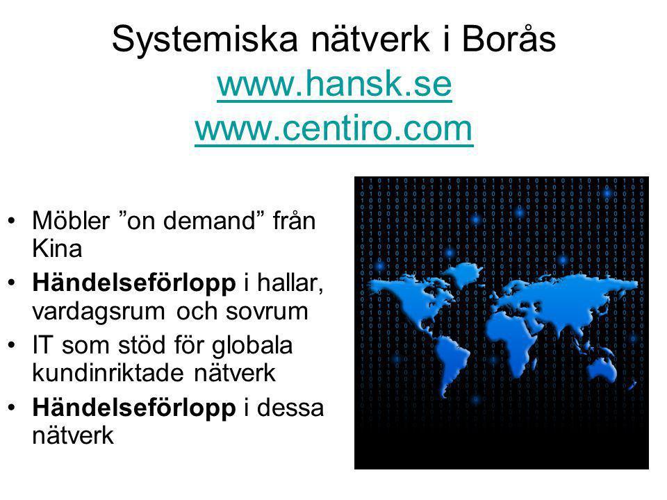 • Systemiska nätverk i Borås www.hansk.se www.centiro.com www.hansk.se www.centiro.com •Möbler on demand från Kina •Händelseförlopp i hallar, vardagsrum och sovrum •IT som stöd för globala kundinriktade nätverk •Händelseförlopp i dessa nätverk