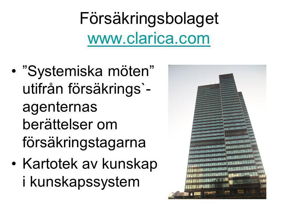 Försäkringsbolaget www.clarica.com www.clarica.com • Systemiska möten utifrån försäkrings`- agenternas berättelser om försäkringstagarna •Kartotek av kunskap i kunskapssystem