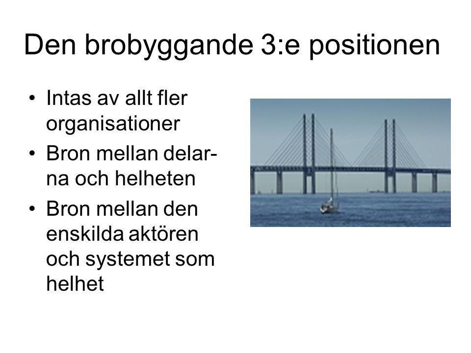 Den brobyggande 3:e positionen •Intas av allt fler organisationer •Bron mellan delar- na och helheten •Bron mellan den enskilda aktören och systemet som helhet