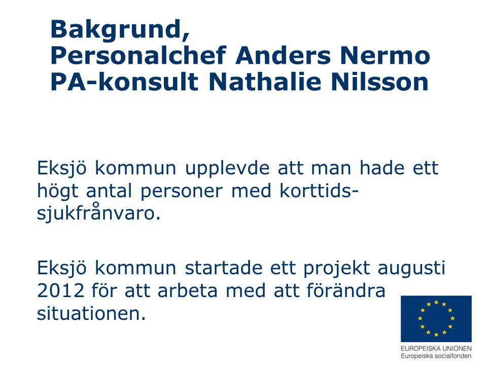 Bakgrund, Personalchef Anders Nermo PA-konsult Nathalie Nilsson Eksjö kommun upplevde att man hade ett högt antal personer med korttids- sjukfrånvaro.