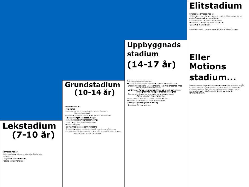 Lekstadium (7-10 år) Kännetecknas av: -Lek med fokus på grovmotoriska färdigheter -Allsidighet -Tillgodose rörelsebehoven -Glädje och gemenskap Grunds