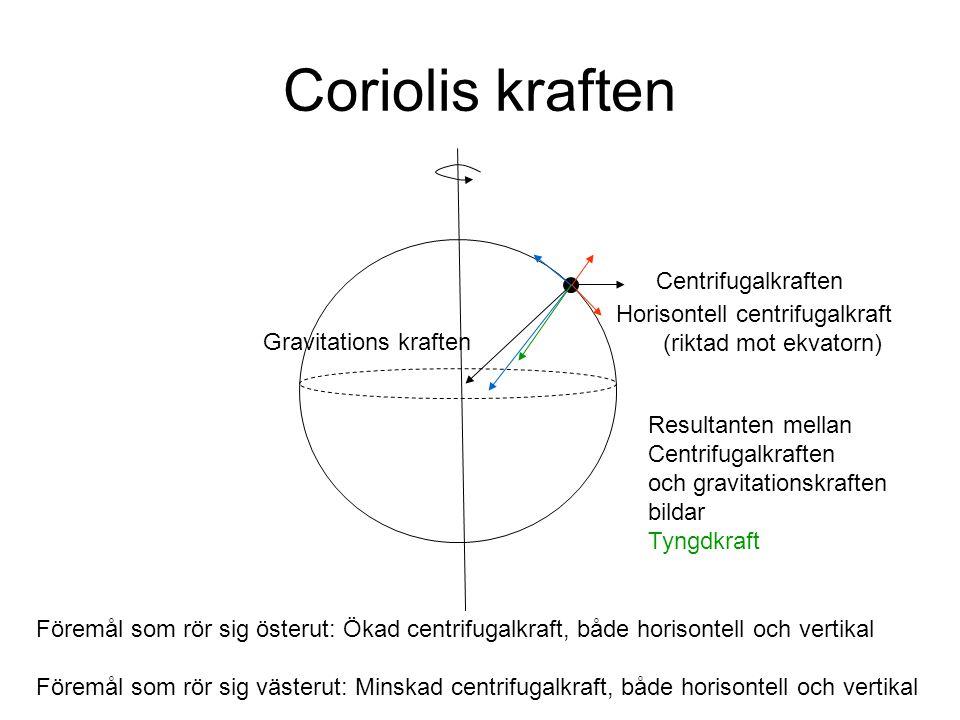 Coriolis kraften Centrifugalkraften Horisontell centrifugalkraft (riktad mot ekvatorn) Gravitations kraften Resultanten mellan Centrifugalkraften och