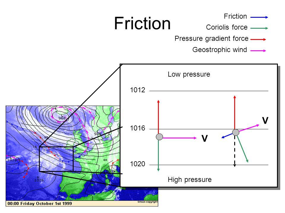 Friction 1020 1016 1012 Low pressure High pressure V Coriolis force Pressure gradient force Geostrophic wind V Friction