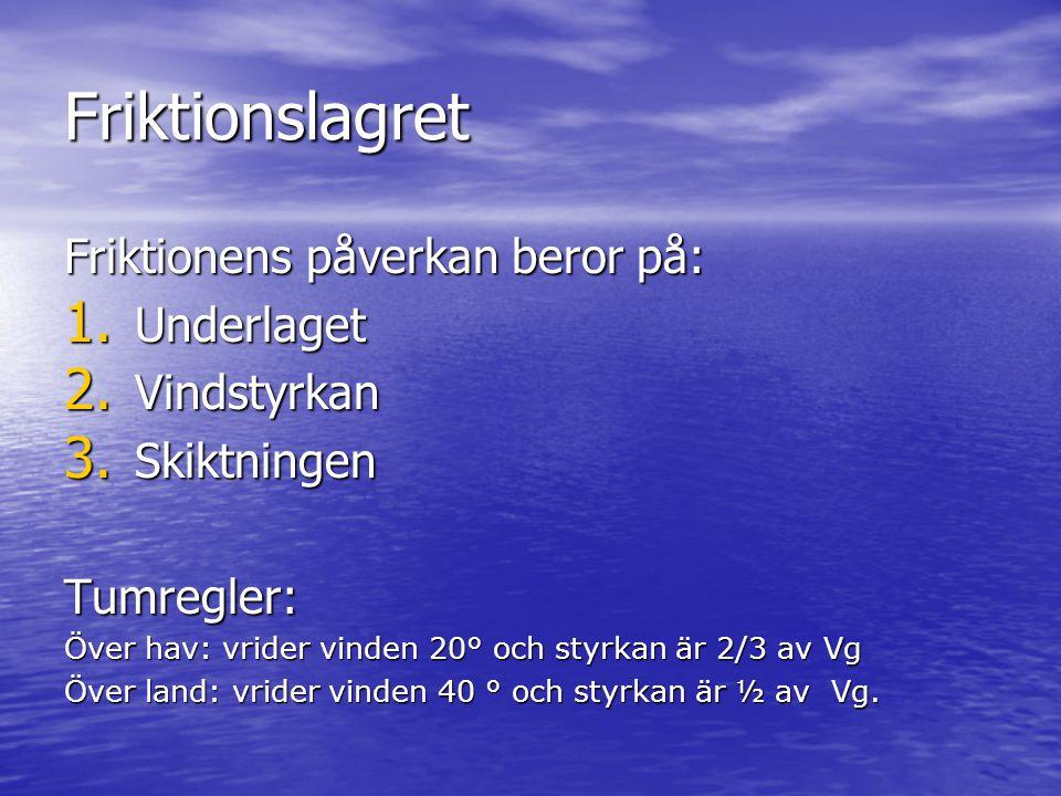 Friktionslagret Friktionens påverkan beror på: 1. Underlaget 2. Vindstyrkan 3. Skiktningen Tumregler: Över hav: vrider vinden 20° och styrkan är 2/3 a