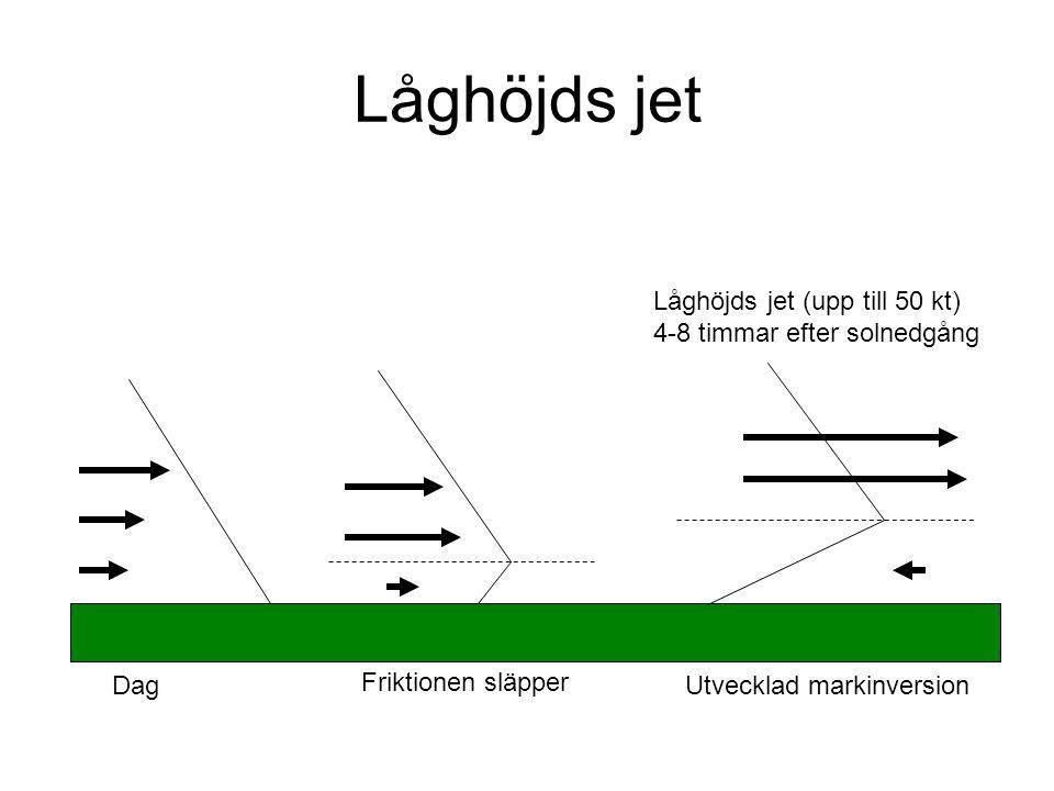Låghöjds jet Dag Friktionen släpper Utvecklad markinversion Låghöjds jet (upp till 50 kt) 4-8 timmar efter solnedgång