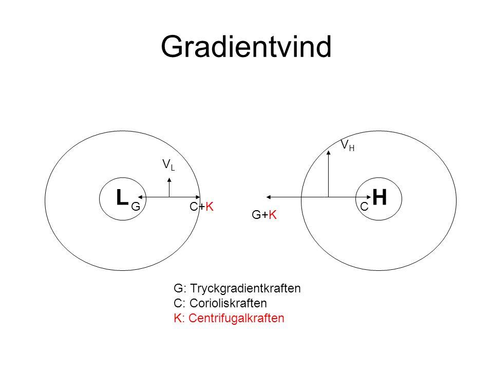 Gradientvind HL G C+K VLVL VHVH G+K C G: Tryckgradientkraften C: Corioliskraften K: Centrifugalkraften